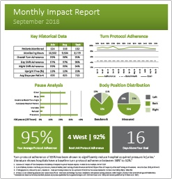 Monthly Impact Report